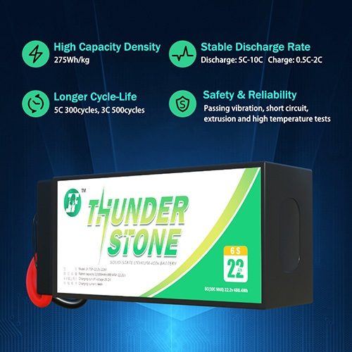 Solid State Lithium Battery 22Ah